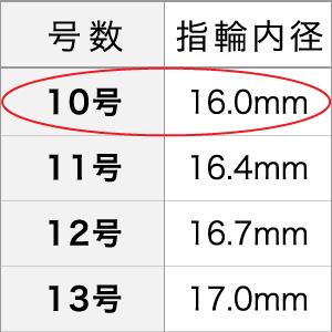 長さを号数に変換した表で確認します。