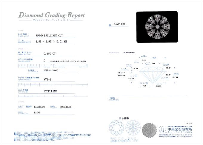 CGLが発行するグレーディングレポート(Diamond Grading Report)